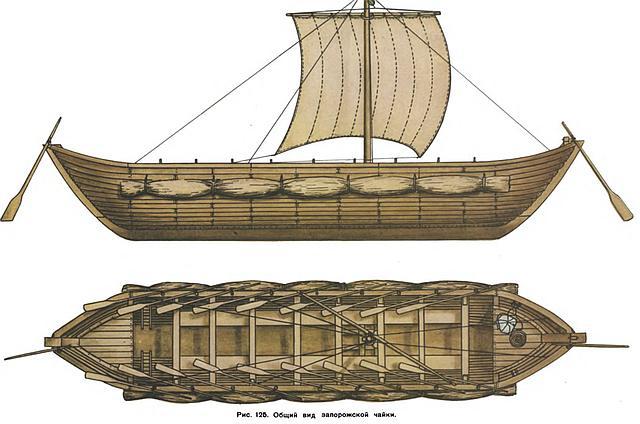 Запорожская чайка - тип суден в Азовской флотилии П.П.Бредаля на Арабатской стрелке в 1737 году